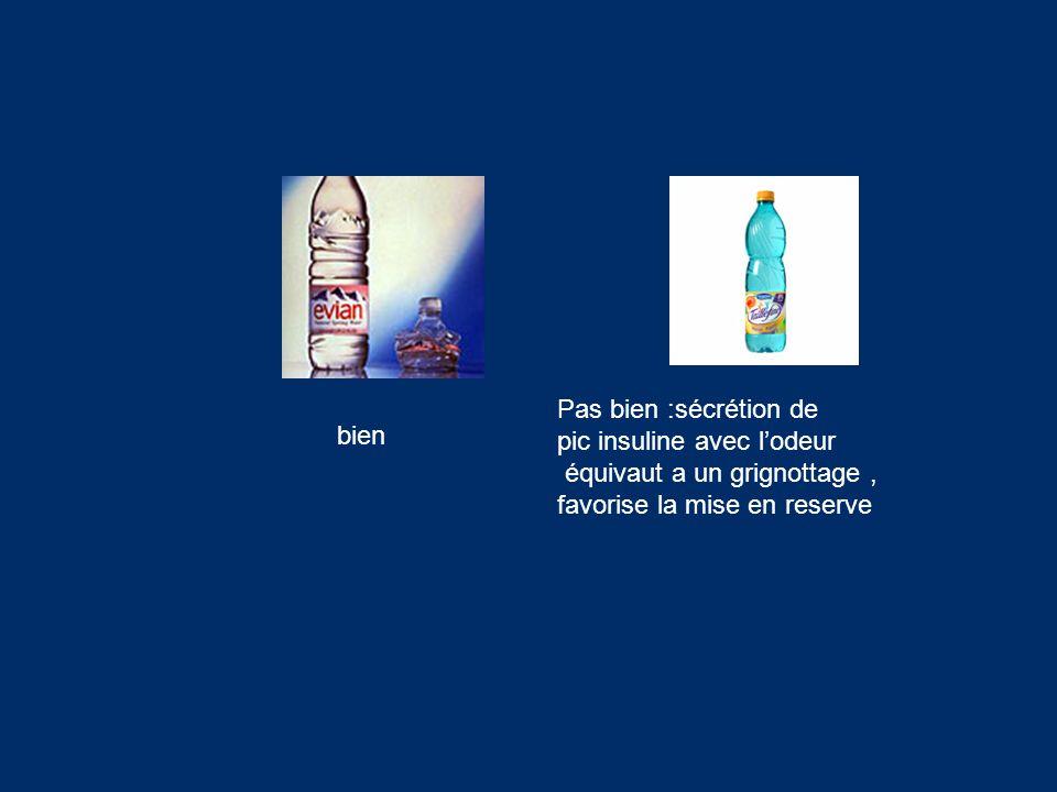 bien Pas bien :sécrétion de pic insuline avec l'odeur équivaut a un grignottage, favorise la mise en reserve