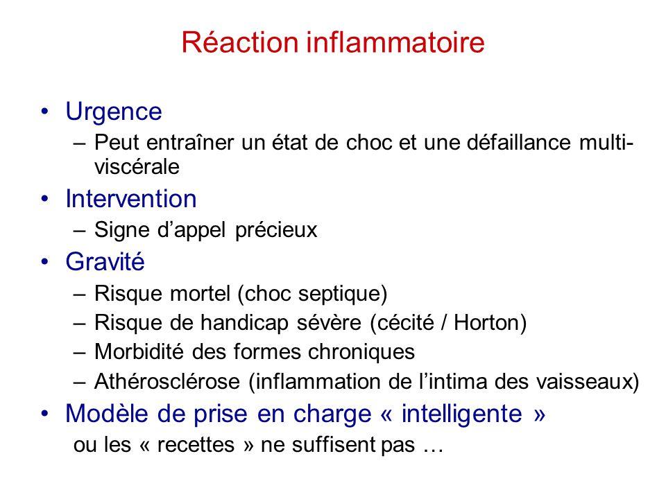 Réaction inflammatoire Urgence –Peut entraîner un état de choc et une défaillance multi- viscérale Intervention –Signe d'appel précieux Gravité –Risqu
