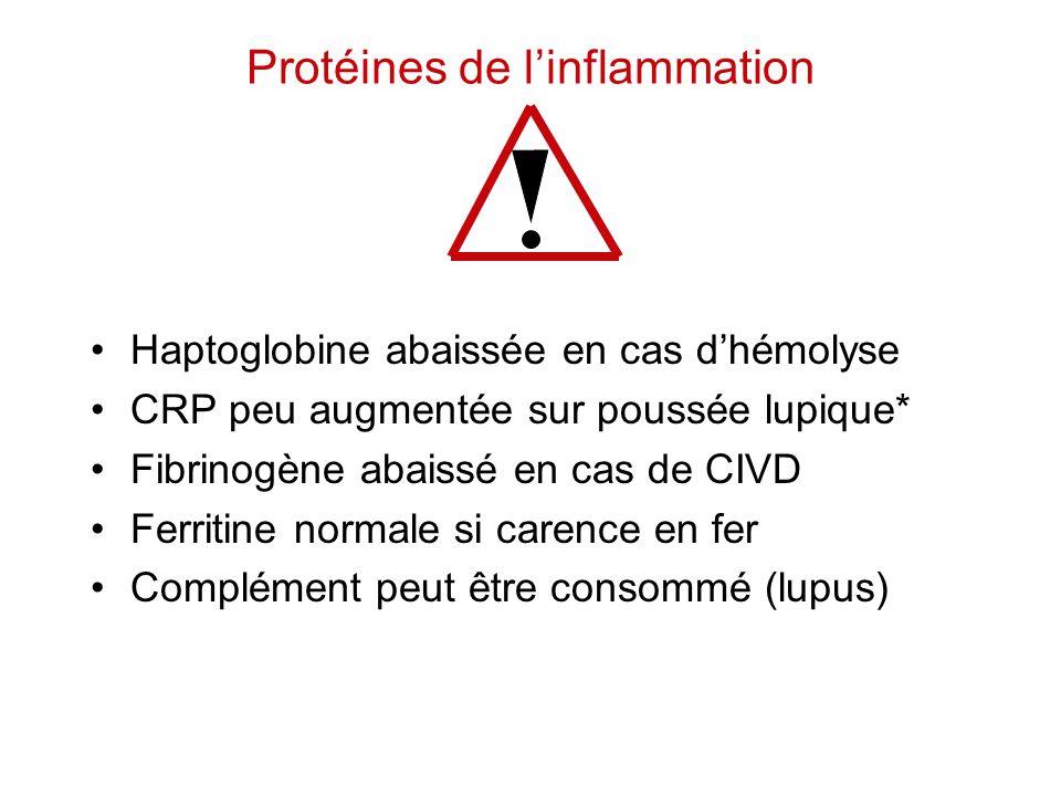 Haptoglobine abaissée en cas d'hémolyse CRP peu augmentée sur poussée lupique* Fibrinogène abaissé en cas de CIVD Ferritine normale si carence en fer