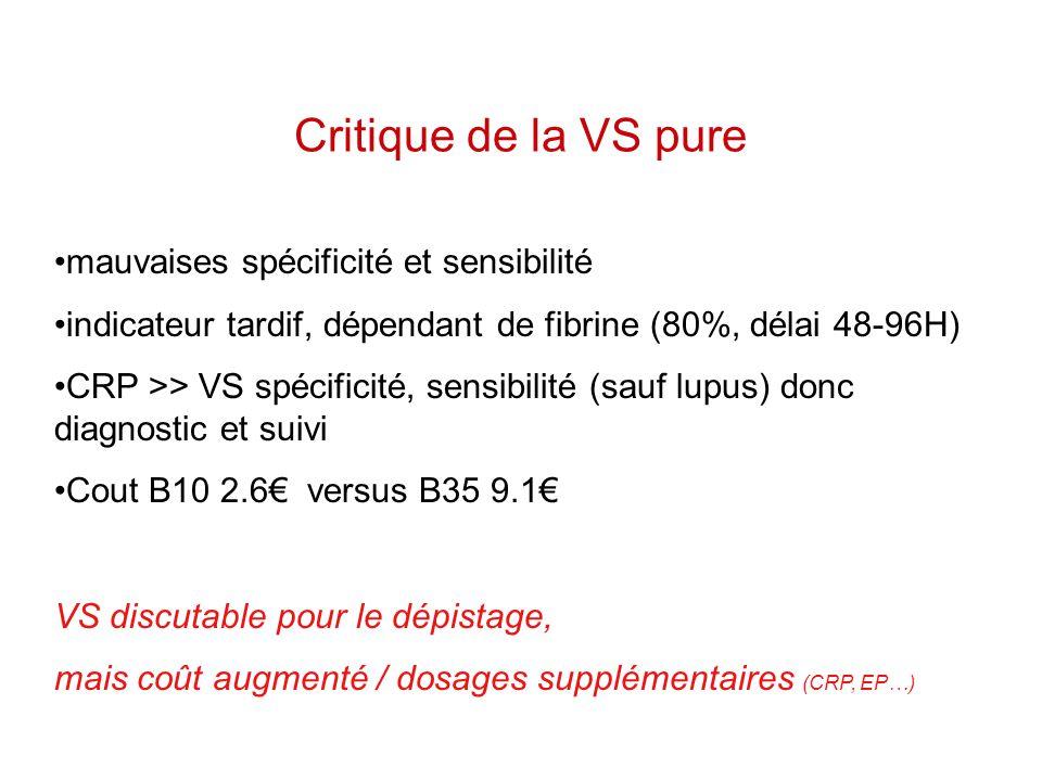 Critique de la VS pure mauvaises spécificité et sensibilité indicateur tardif, dépendant de fibrine (80%, délai 48-96H) CRP >> VS spécificité, sensibi