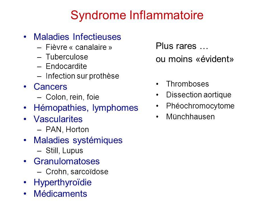 Syndrome Inflammatoire Maladies Infectieuses –Fièvre « canalaire » –Tuberculose –Endocardite –Infection sur prothèse Cancers –Colon, rein, foie Hémopa