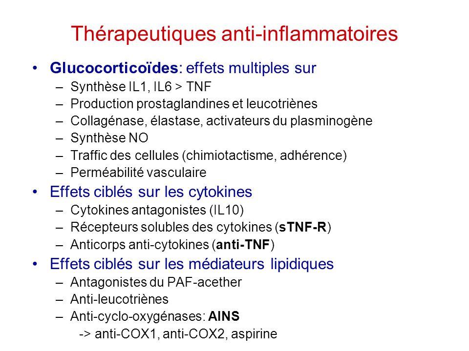 Glucocorticoïdes: effets multiples sur –Synthèse IL1, IL6 > TNF –Production prostaglandines et leucotriènes –Collagénase, élastase, activateurs du pla
