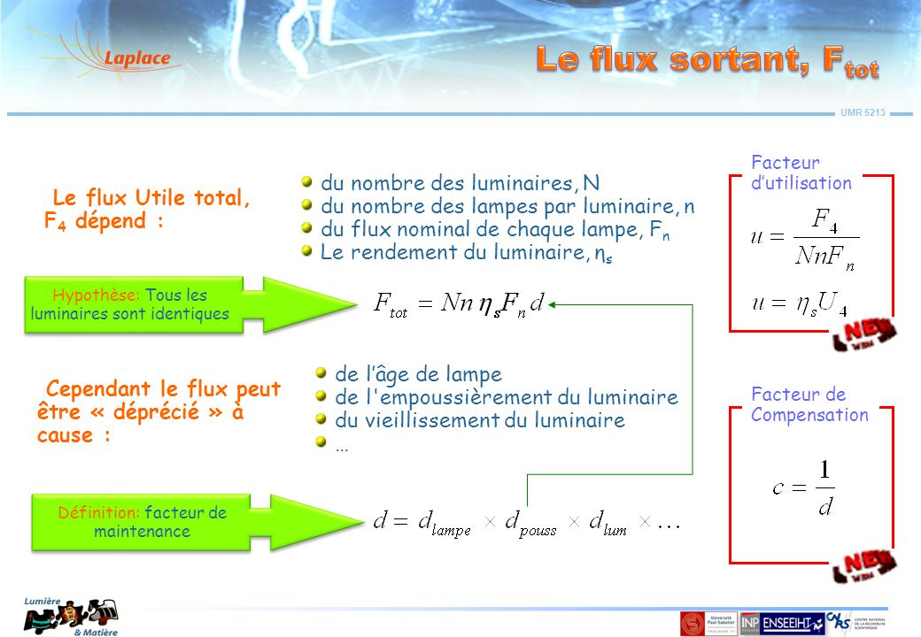 UMR 5213 Le flux Utile total, F 4 dépend : du nombre des luminaires, N du nombre des lampes par luminaire, n du flux nominal de chaque lampe, F n Le rendement du luminaire, η s Hypothèse: Tous les luminaires sont identiques Cependant le flux peut être « déprécié » à cause : de l'âge de lampe de l empoussièrement du luminaire du vieillissement du luminaire … Définition: facteur de maintenance Facteur d'utilisation Facteur de Compensation