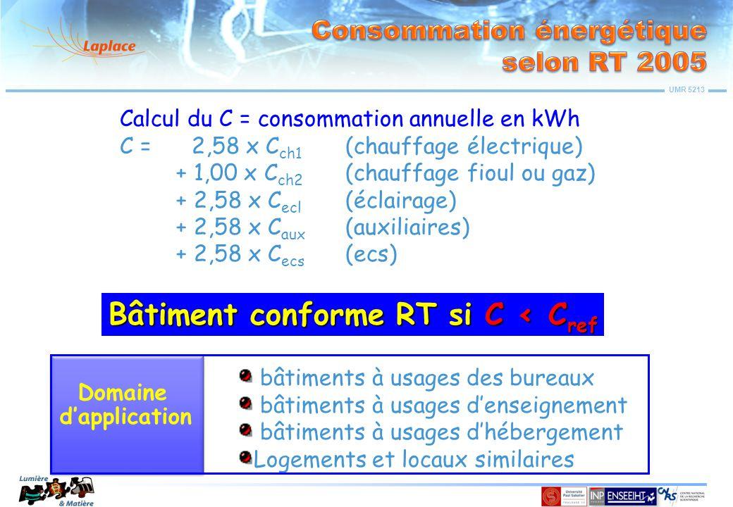 UMR 5213 Calcul du C = consommation annuelle en kWh C = 2,58 x C ch1 (chauffage électrique) + 1,00 x C ch2 (chauffage fioul ou gaz) + 2,58 x C ecl (éclairage) + 2,58 x C aux (auxiliaires) + 2,58 x C ecs (ecs) Bâtiment conforme RT si C < C ref bâtiments à usages des bureaux bâtiments à usages d'enseignement bâtiments à usages d'hébergement Logements et locaux similaires Domaine d'application