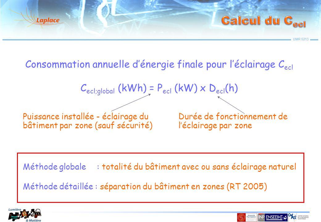 UMR 5213 Consommation annuelle d'énergie finale pour l'éclairage C ecl C ecl;global (kWh) = P ecl (kW) x D ecl (h) Puissance installée - éclairage du