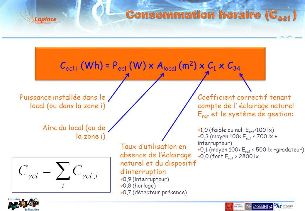 UMR 5213 Puissance installée dans le local (ou dans la zone i) C ecl;i (Wh) = P ecl (W) x A local (m 2 ) x C 1 x C 34 Aire du local (ou de la zone i)