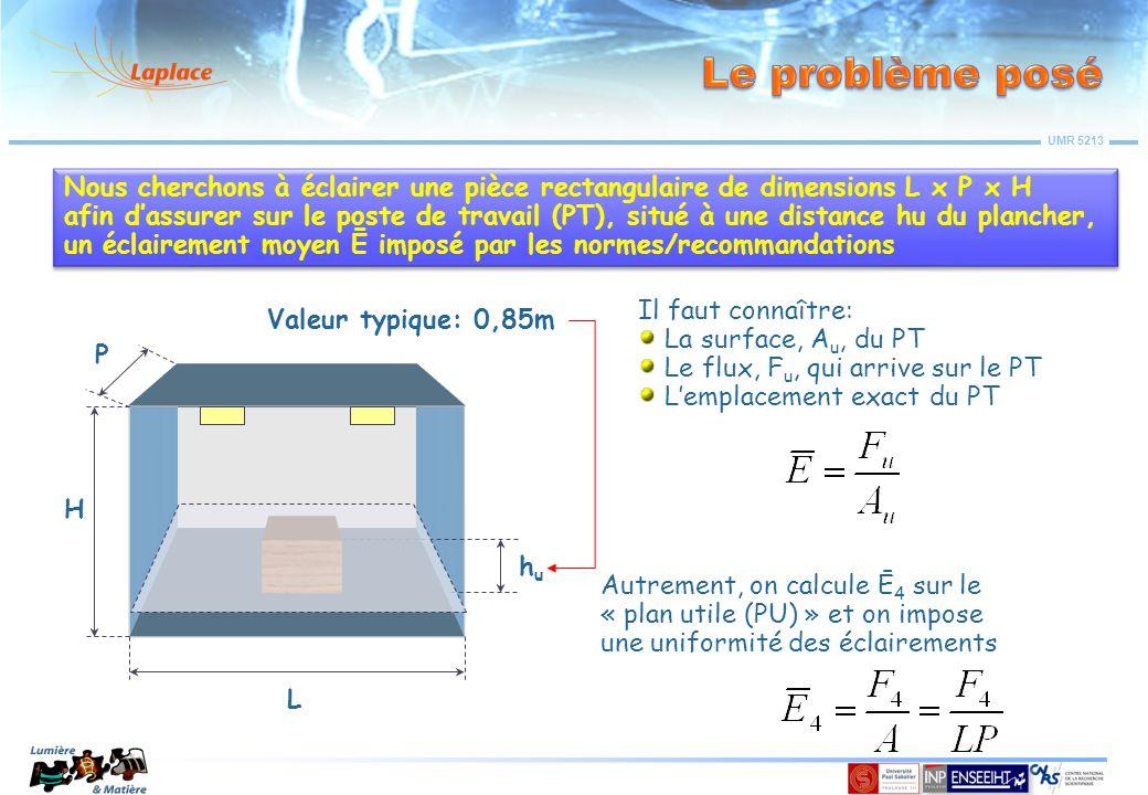 UMR 5213 Nous cherchons à éclairer une pièce rectangulaire de dimensions L x P x H afin d'assurer sur le poste de travail (PT), situé à une distance h