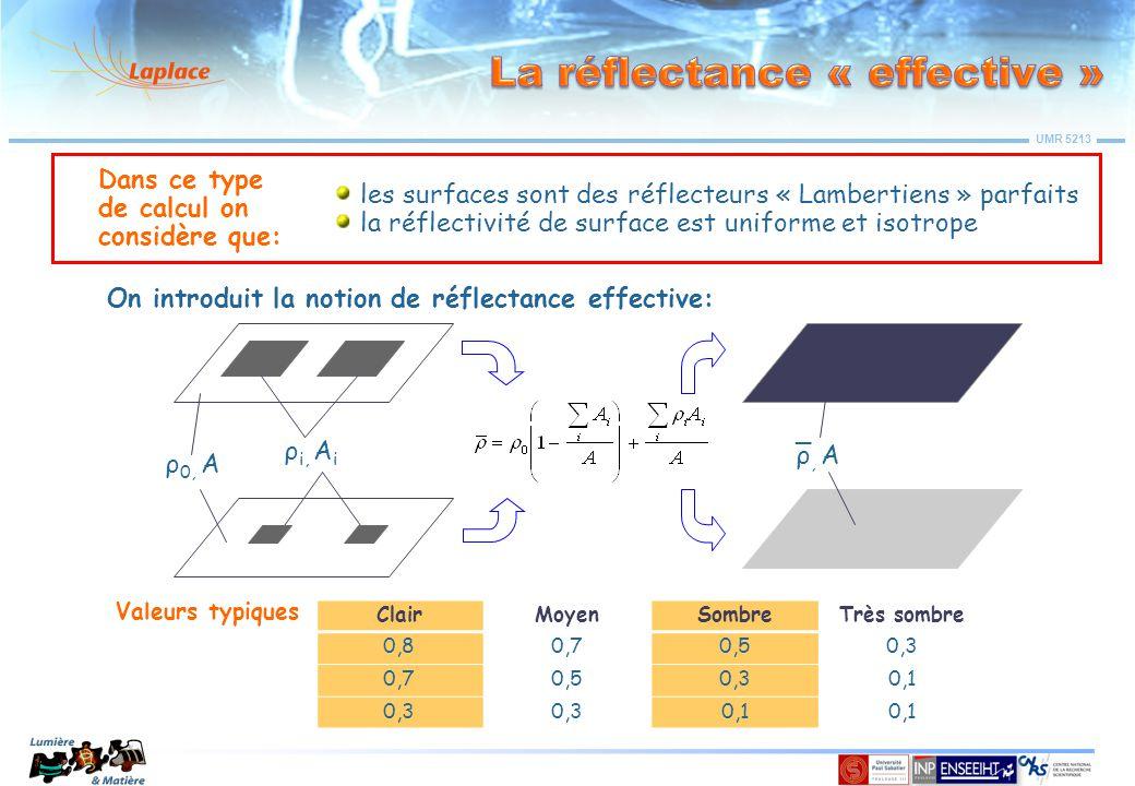UMR 5213 Puissance installée dans le local (ou dans la zone i) C ecl;i (Wh) = P ecl (W) x A local (m 2 ) x C 1 x C 34 Aire du local (ou de la zone i) Taux d'utilisation en absence de l'éclairage naturel et du dispositif d'interruption 0,9 (interrupteur) 0,8 (horloge) 0,7 (détecteur présence) Coefficient correctif tenant compte de l' éclairage naturel E nat et le système de gestion: 1,0 (faible ou nul: E nat <100 lx) 0,3 (moyen 100< E nat < 700 lx + interrupteur) 0,1 (moyen 100< E nat < 500 lx +gradateur) 0,0 (fort E nat > 2800 lx