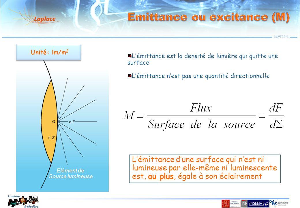UMR 5213 Unité: lm/m 2 L'émittance est la densité de lumière qui quitte une surface L'émittance n'est pas une quantité directionnelle Elément de Sourc