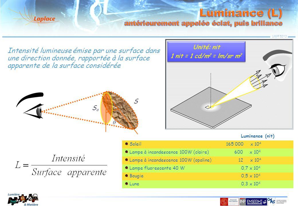 UMR 5213 Unité: nit 1 nit = 1 cd/m 2 = lm/sr m 2 Unité: nit 1 nit = 1 cd/m 2 = lm/sr m 2 Luminance (nit) Soleil 165 000 x 10 4 Lampe à incandescence 1