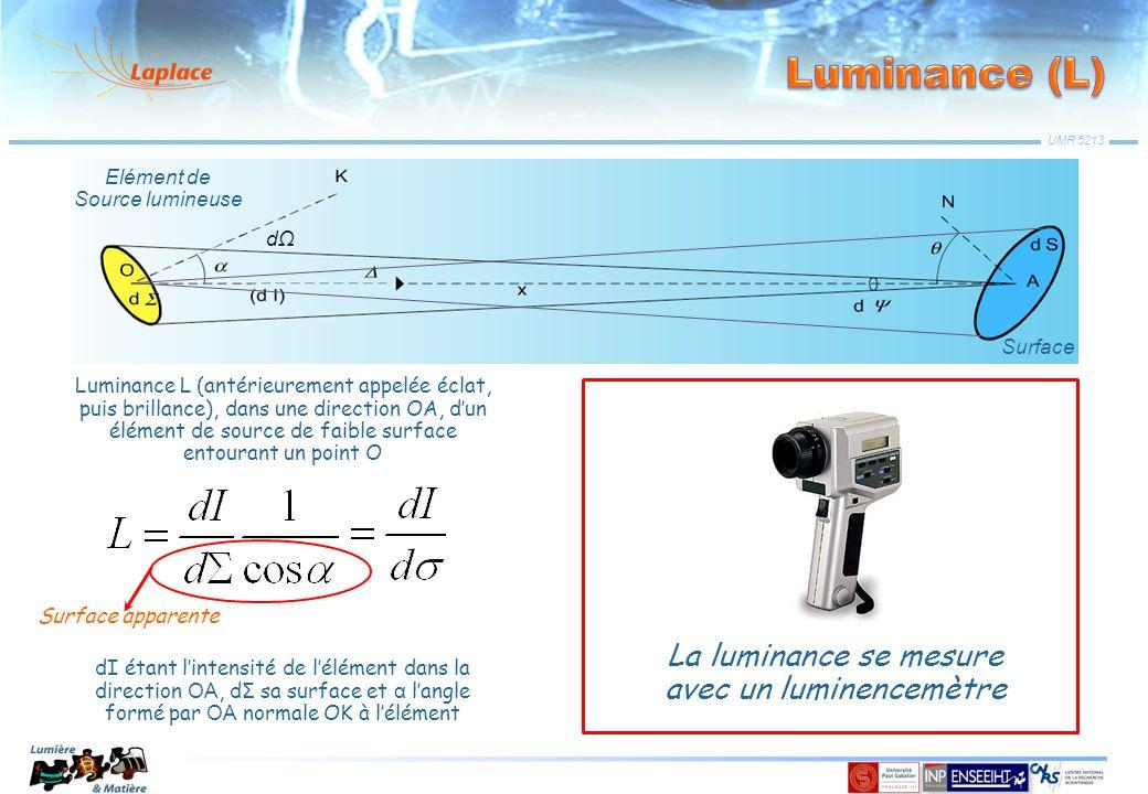 UMR 5213 dΩ Luminance L (antérieurement appelée éclat, puis brillance), dans une direction OA, d'un élément de source de faible surface entourant un p