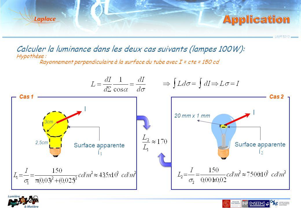 UMR 5213 I I Calculer la luminance dans les deux cas suivants (lampes 100W): Hypothèse : Rayonnement perpendiculaire à la surface du tube avec I = cte