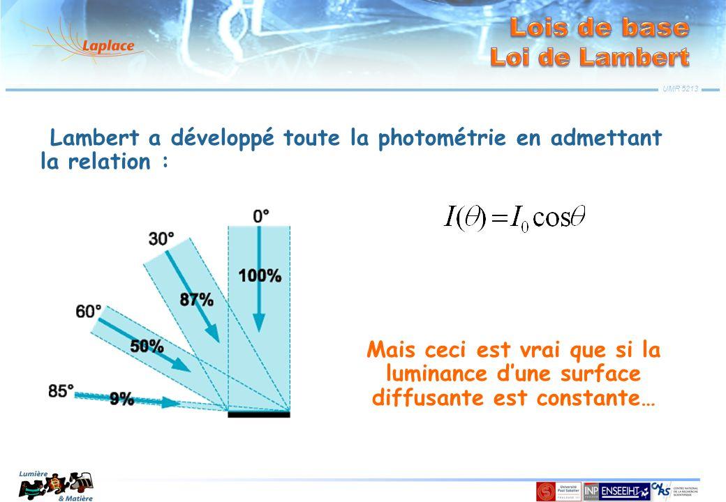 UMR 5213 Lambert a développé toute la photométrie en admettant la relation : Observation: Mais ceci est vrai que si la luminance d'une surface diffusa