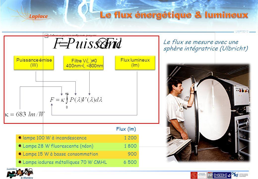 UMR 5213 Puissance émise (W) Filtre V  )≠0 400nm<  <800nm Flux lumineux (lm) Flux (lm) lampe 100 W à incandescence1 200 Lampe 28 W fluorescente (né