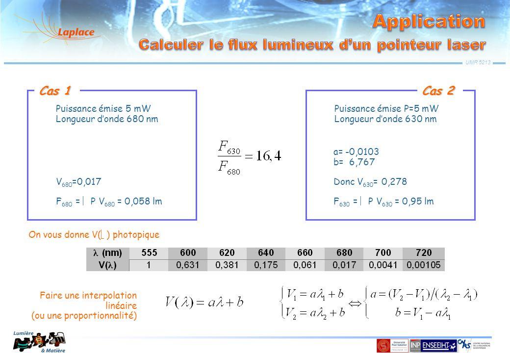 UMR 5213 Puissance émise P=5 mW Longueur d'onde 630 nm On vous donne V(  ) photopique Puissance émise 5 mW Longueur d'onde 680 nm Faire une interpola