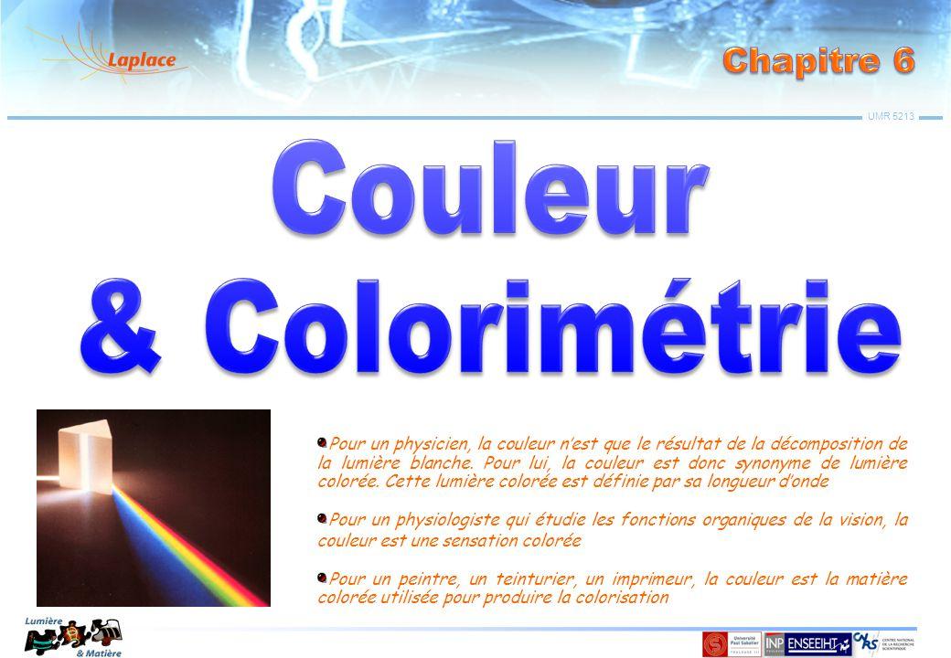 UMR 5213 En moyenne, notre œil est capable de discerner plus de 350 000 couleurs ou teintes différentes Mais très peu de personnes ont une perception correcte des couleurs 3.