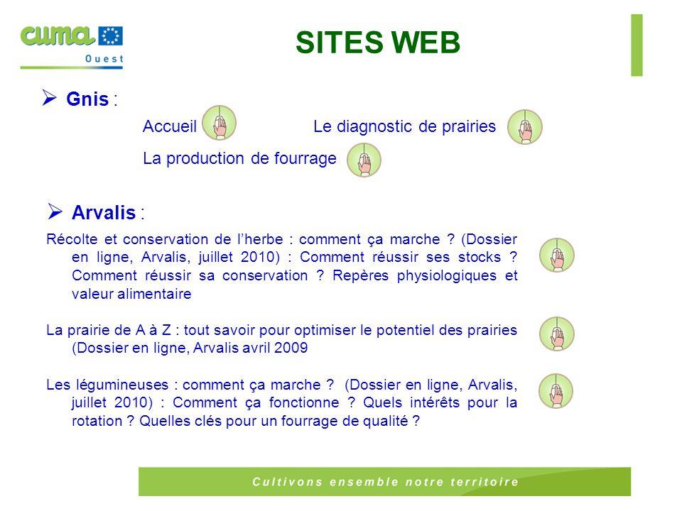  Gnis : AccueilLe diagnostic de prairies La production de fourrage SITES WEB  Arvalis : Récolte et conservation de l'herbe : comment ça marche .