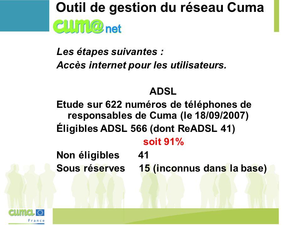Outil de gestion du réseau Cuma Les étapes suivantes Accès internet : des solutions à l'étude.