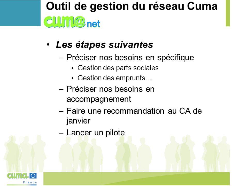 Les étapes suivantes Préparer les équipes fédératives au changement -un tour de France de réunions de présentation du projet courant novembre dans l esprit de réunions nouveautés d Eurocuma.