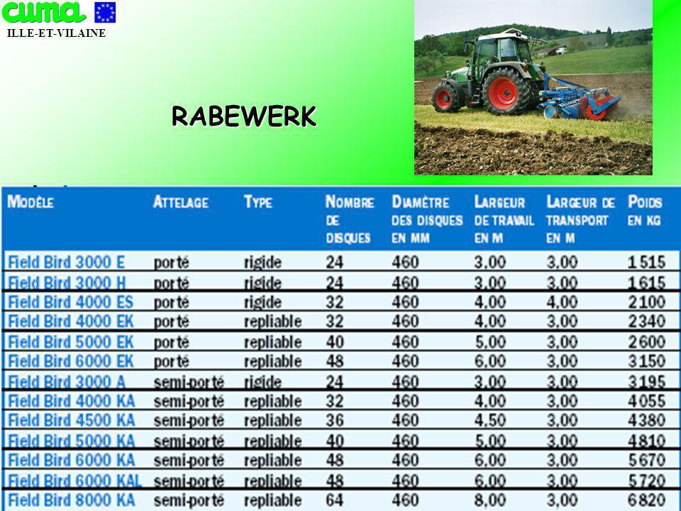 ILLE-ET-VILAINE NOVEMBRE 2005 RABEWERK