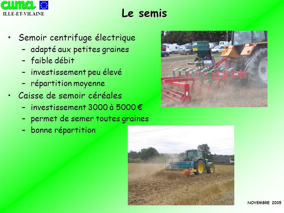 ILLE-ET-VILAINE NOVEMBRE 2005 Le semis Semoir centrifuge électrique –adapté aux petites graines –faible débit –investissement peu élevé –répartition m