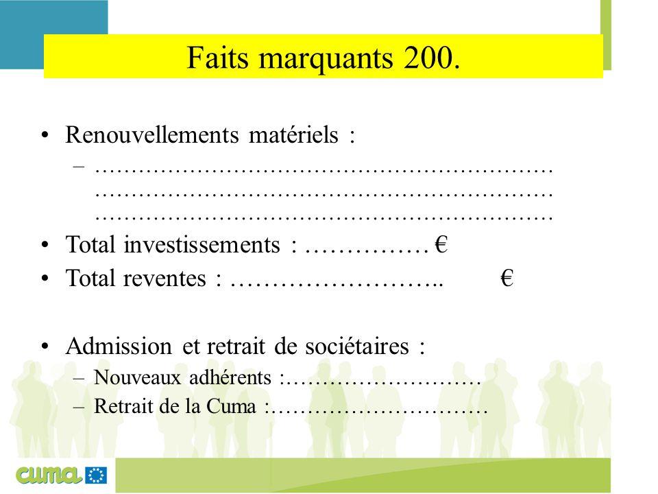 Investissements 200. MATERIELS ACHATSREVENTESEMPRUNTS AUTO- FINANCEMENT RBST C.S. APPEL C.S. TOTAL