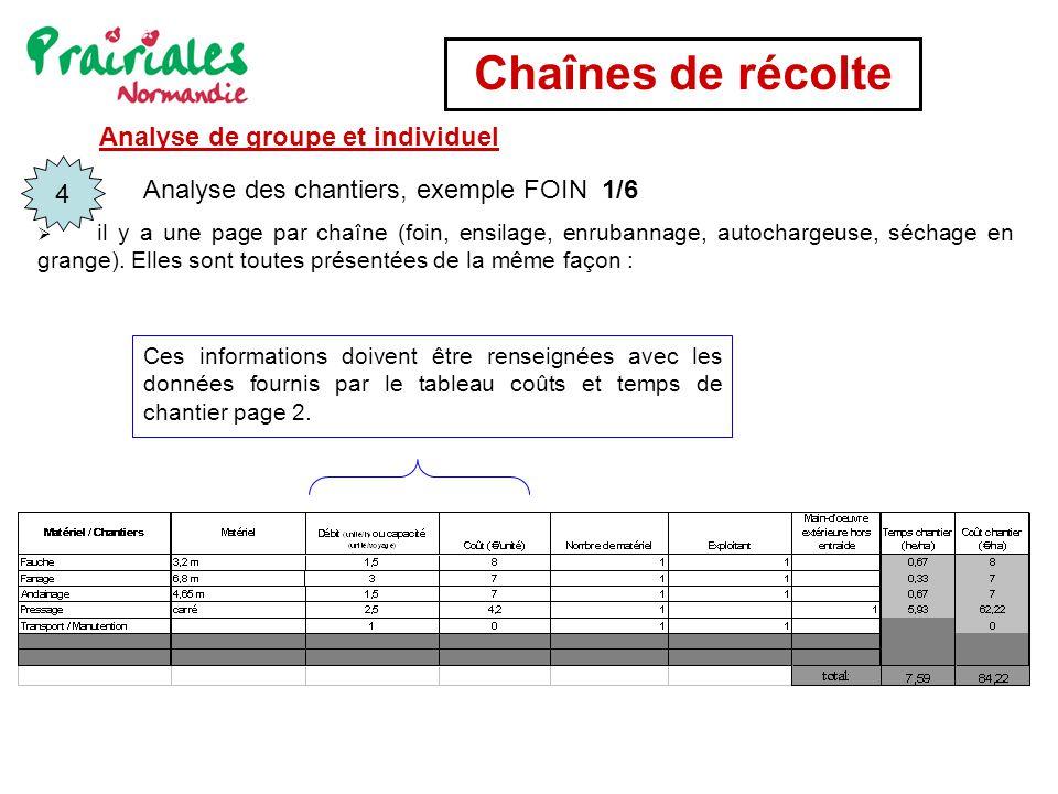 Chaînes de récolte 4 Analyse des chantiers, exemple FOIN 1/6 Ces informations doivent être renseignées avec les données fournis par le tableau coûts e