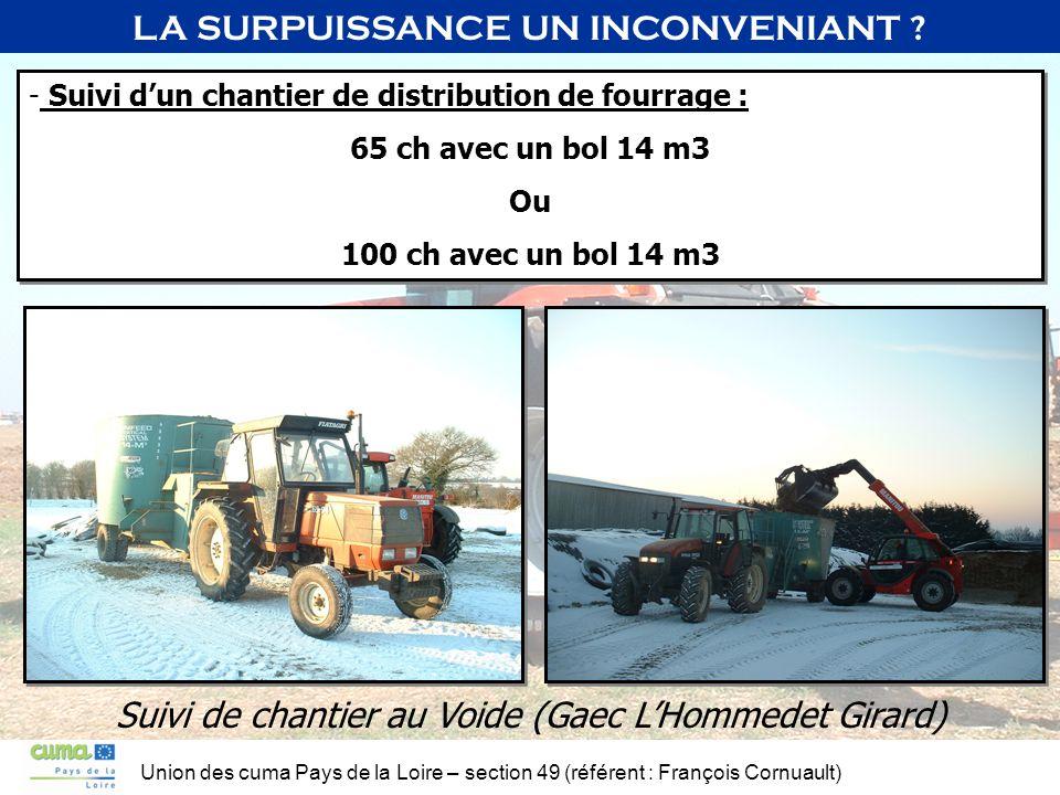Union des cuma Pays de la Loire – section 49 (référent : François Cornuault) LA SURPUISSANCE UN INCONVENIANT ? - Suivi d'un chantier de distribution d