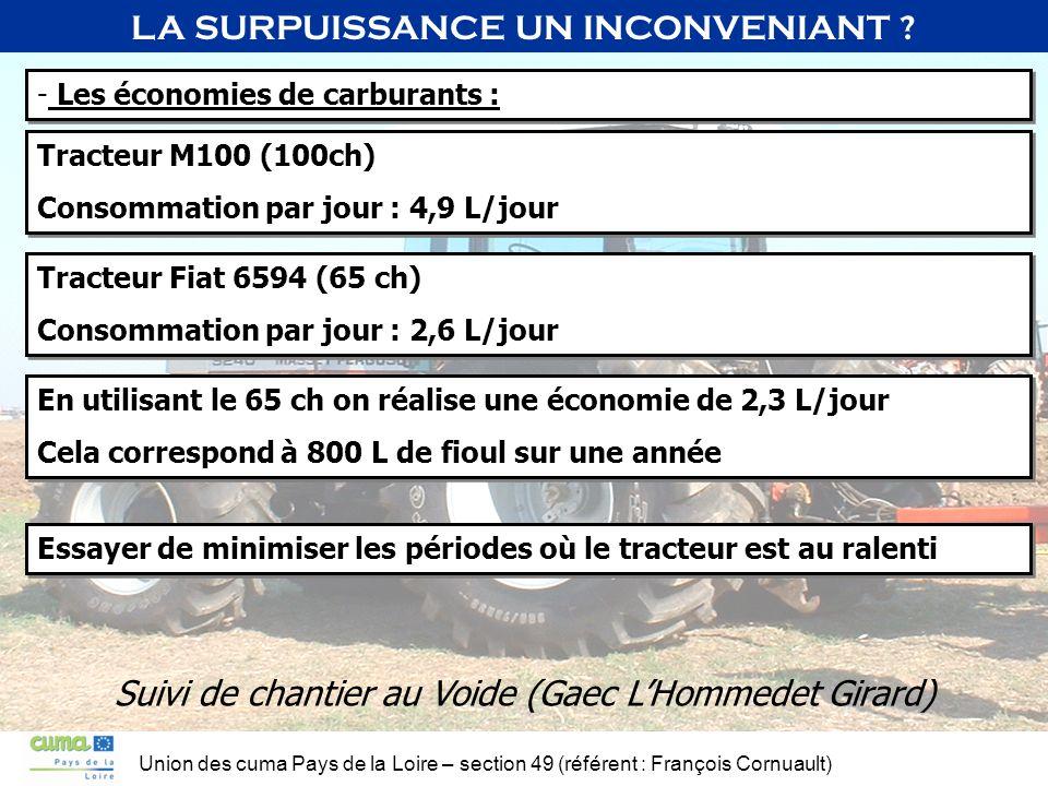 Union des cuma Pays de la Loire – section 49 (référent : François Cornuault) LA SURPUISSANCE UN INCONVENIANT ? - Les économies de carburants : Tracteu