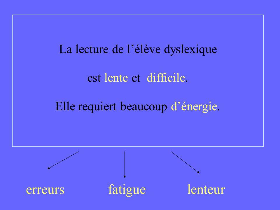 La lecture de l'élève dyslexique est lente et difficile. Elle requiert beaucoup d'énergie. erreursfatiguelenteur