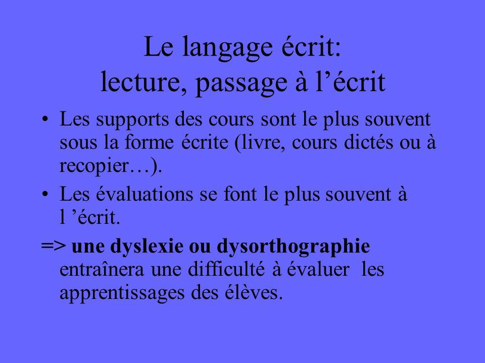 Le langage écrit: lecture, passage à l'écrit Les supports des cours sont le plus souvent sous la forme écrite (livre, cours dictés ou à recopier…). Le
