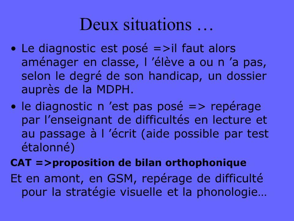 Deux situations … Le diagnostic est posé =>il faut alors aménager en classe, l 'élève a ou n 'a pas, selon le degré de son handicap, un dossier auprès