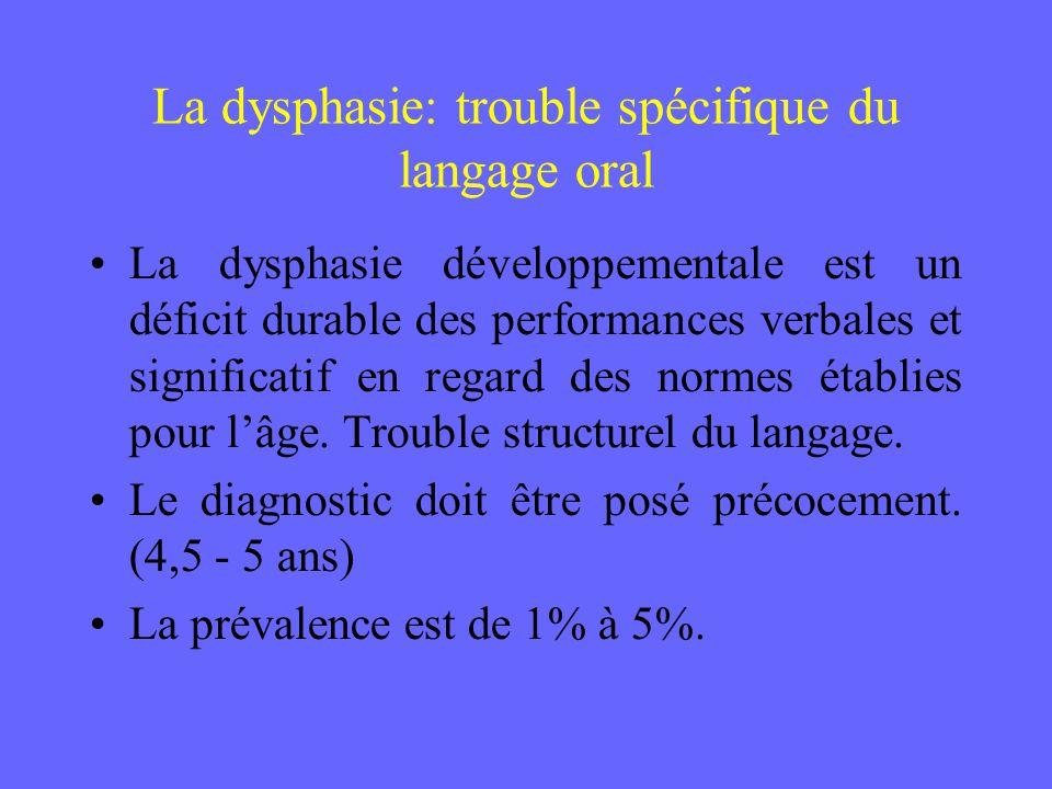 La dysphasie: trouble spécifique du langage oral La dysphasie développementale est un déficit durable des performances verbales et significatif en reg