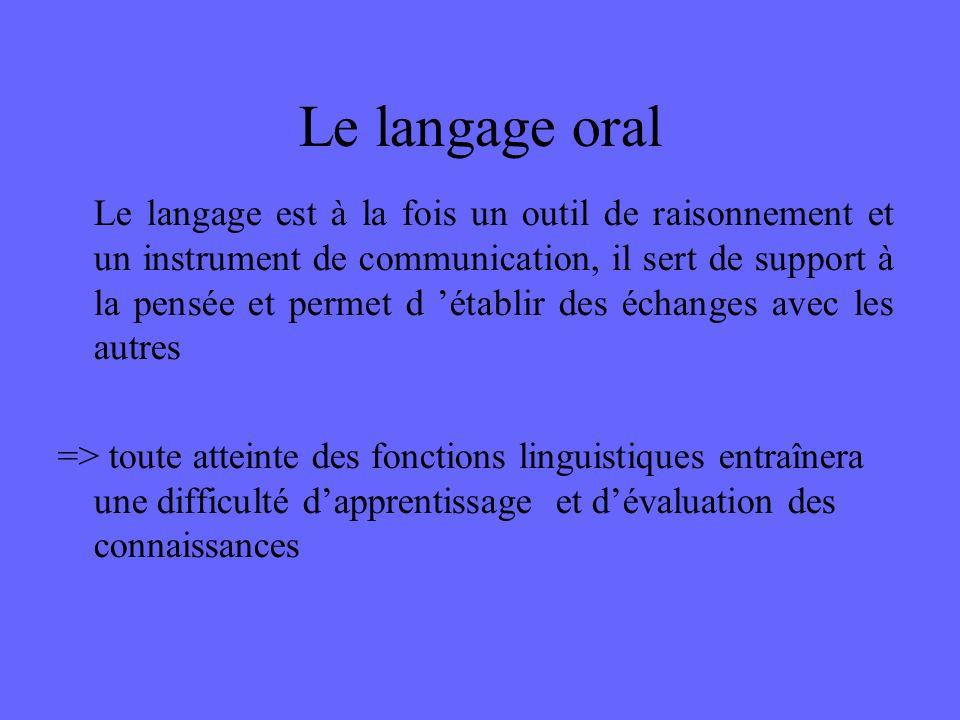 Le langage oral Le langage est à la fois un outil de raisonnement et un instrument de communication, il sert de support à la pensée et permet d 'établ