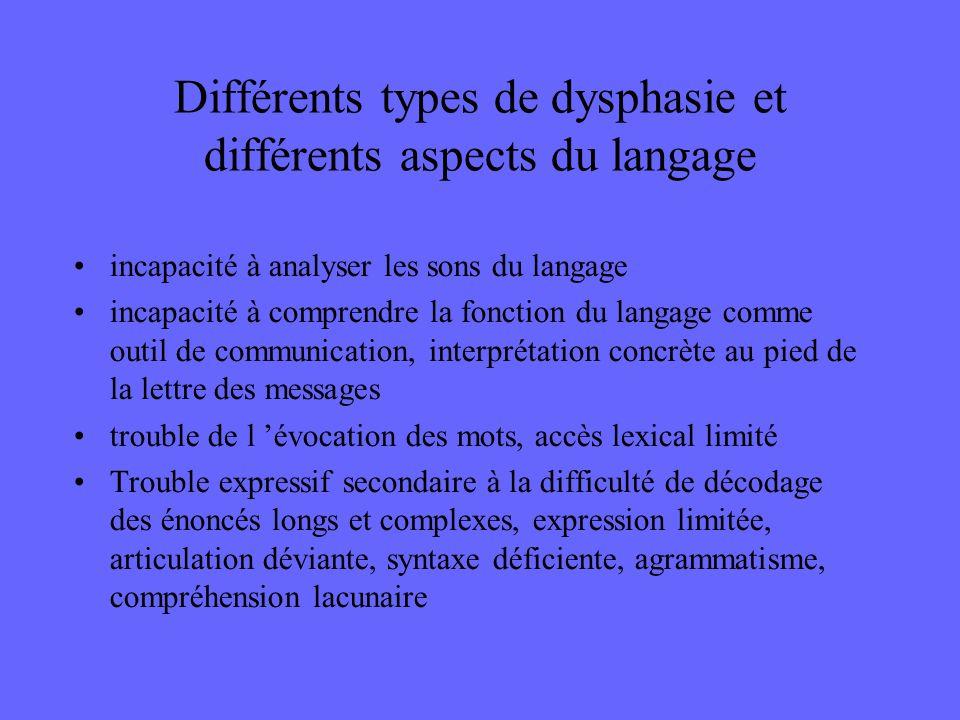Différents types de dysphasie et différents aspects du langage incapacité à analyser les sons du langage incapacité à comprendre la fonction du langag