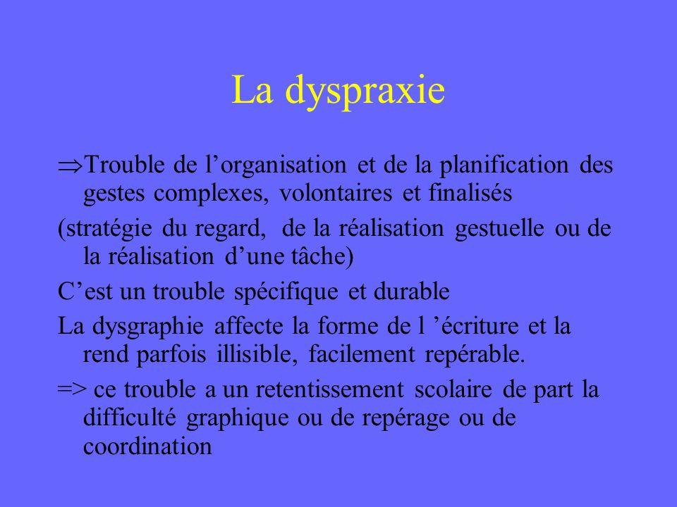 La dyspraxie  Trouble de l'organisation et de la planification des gestes complexes, volontaires et finalisés (stratégie du regard, de la réalisation