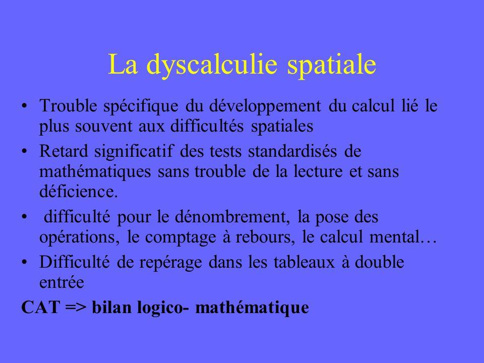 La dyscalculie spatiale Trouble spécifique du développement du calcul lié le plus souvent aux difficultés spatiales Retard significatif des tests stan