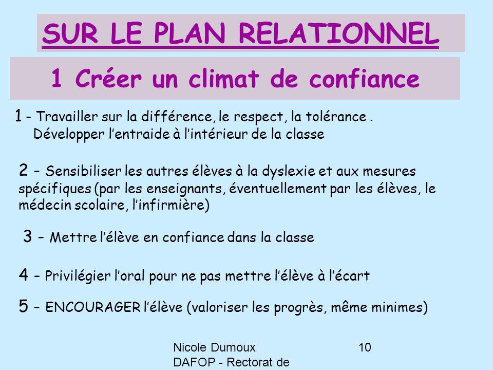 Nicole Dumoux DAFOP - Rectorat de Lyon 10 1 Créer un climat de confiance 2 - Sensibiliser les autres élèves à la dyslexie et aux mesures spécifiques (