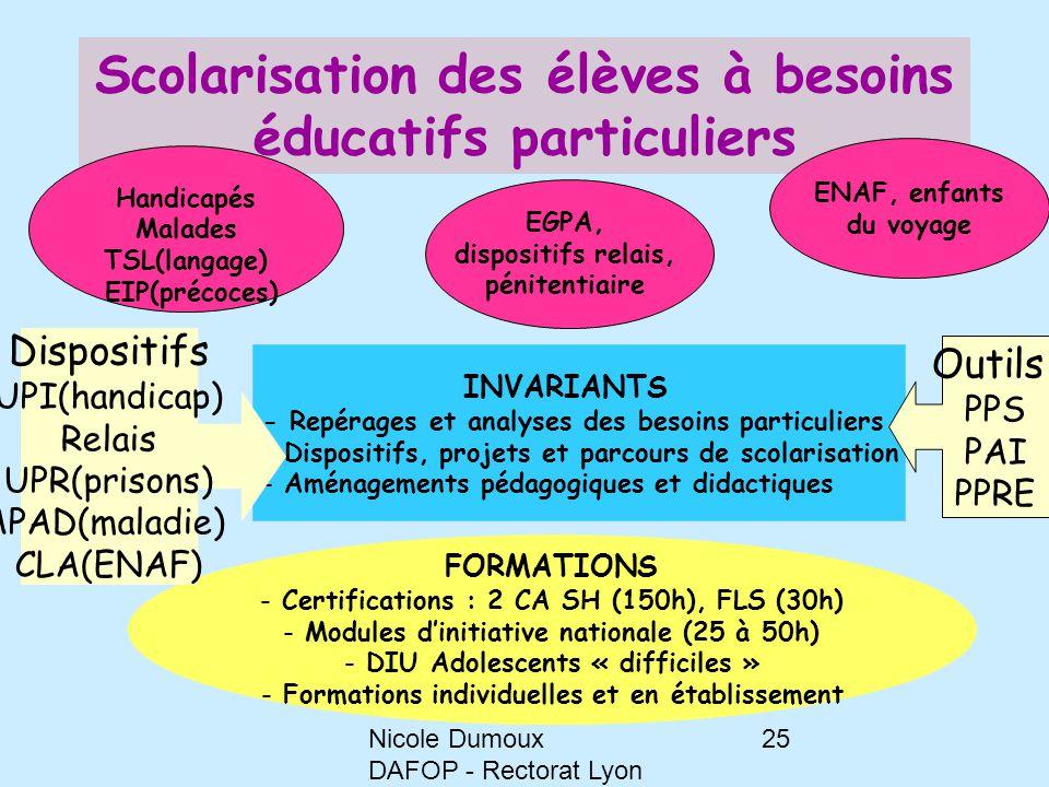 Nicole Dumoux DAFOP - Rectorat Lyon 25 Scolarisation des élèves à besoins éducatifs particuliers Handicapés Malades TSL(langage) EIP(précoces) EGPA, d