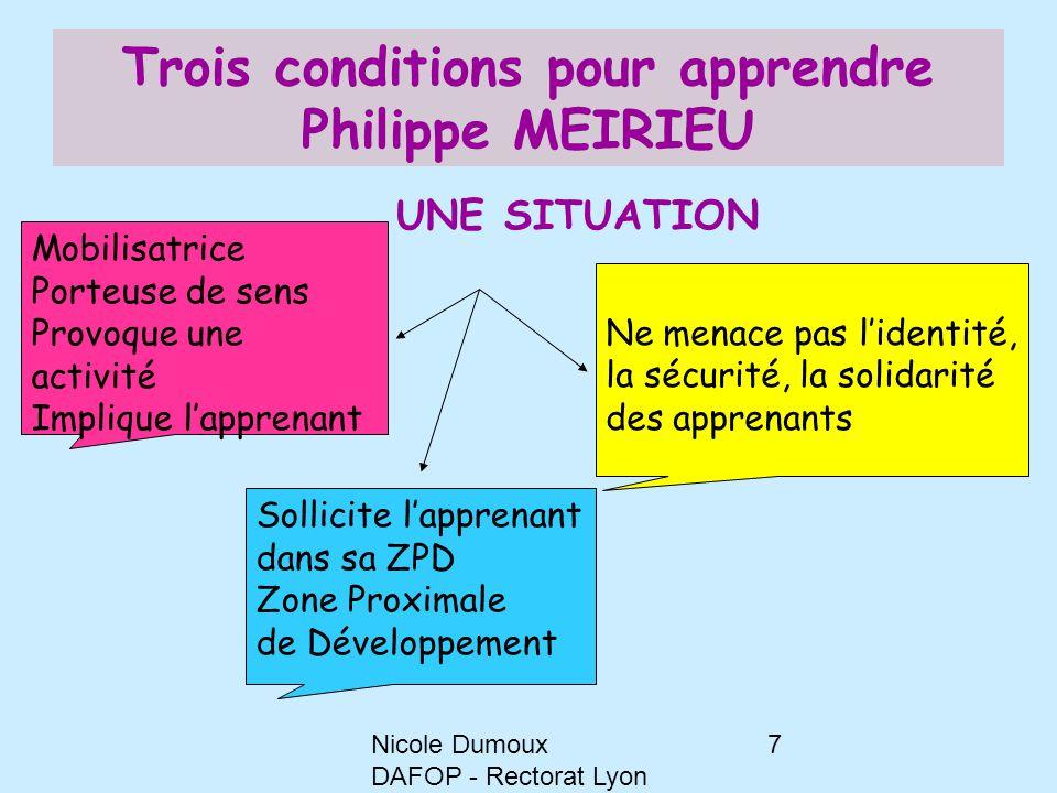 Nicole Dumoux DAFOP - Rectorat Lyon 7 Trois conditions pour apprendre Philippe MEIRIEU UNE SITUATION Mobilisatrice Porteuse de sens Provoque une activ