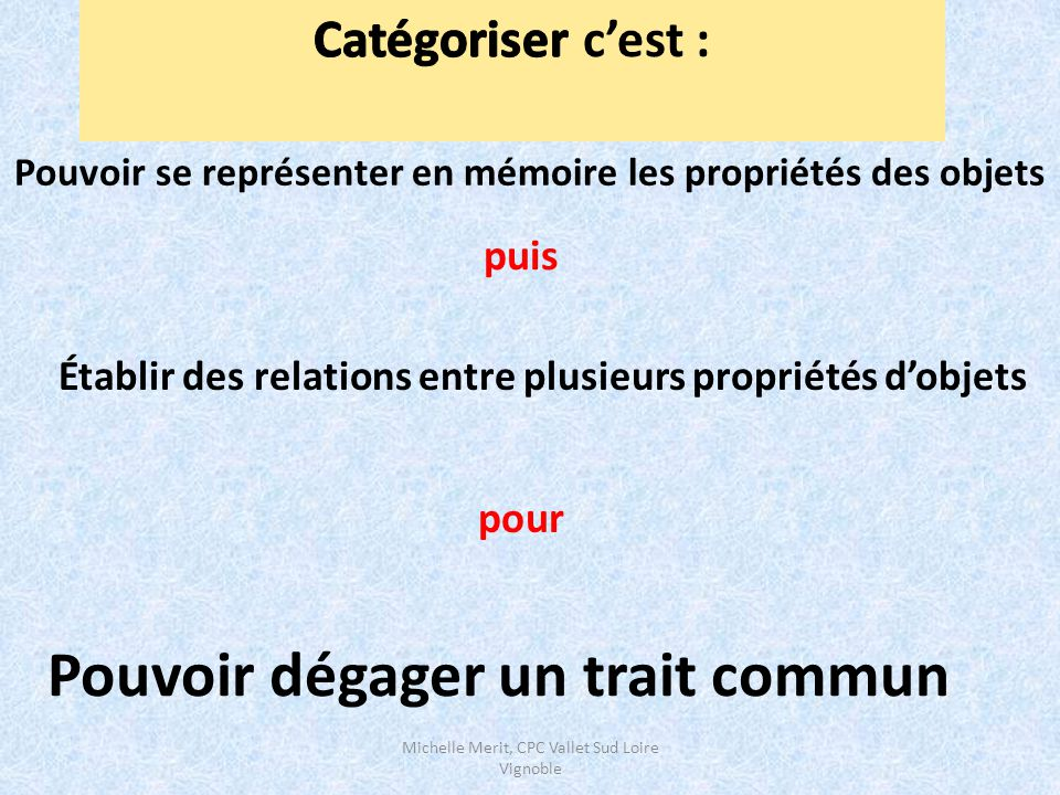Michelle Merit, CPC Vallet Sud Loire Vignoble Deux types de catégories Schématiques ou fonctionnelles Par association
