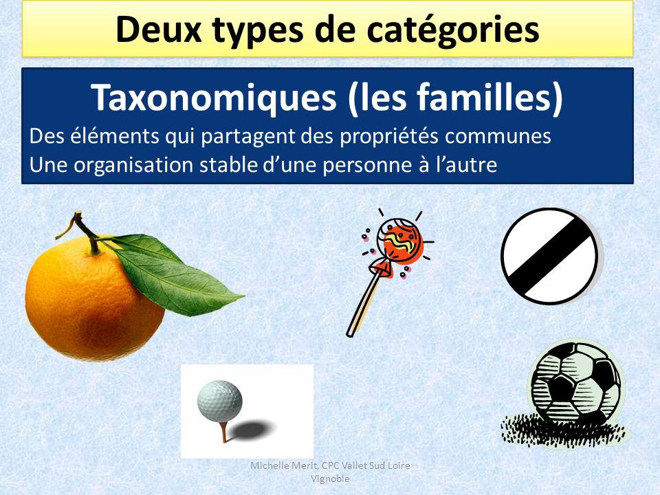 3 objectifs majeurs Accroître le degré d'organisation des catégories Prendre conscience des modalités d'organisation Acquérir un répertoire de procédu