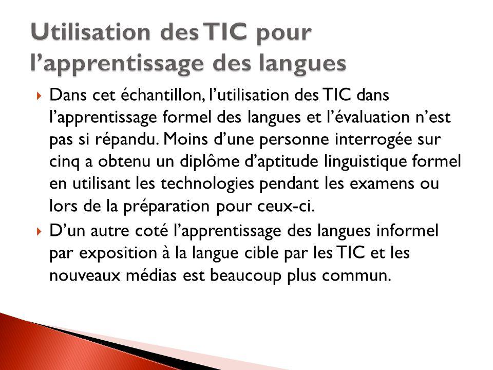 Dans cet échantillon, l'utilisation des TIC dans l'apprentissage formel des langues et l'évaluation n'est pas si répandu.