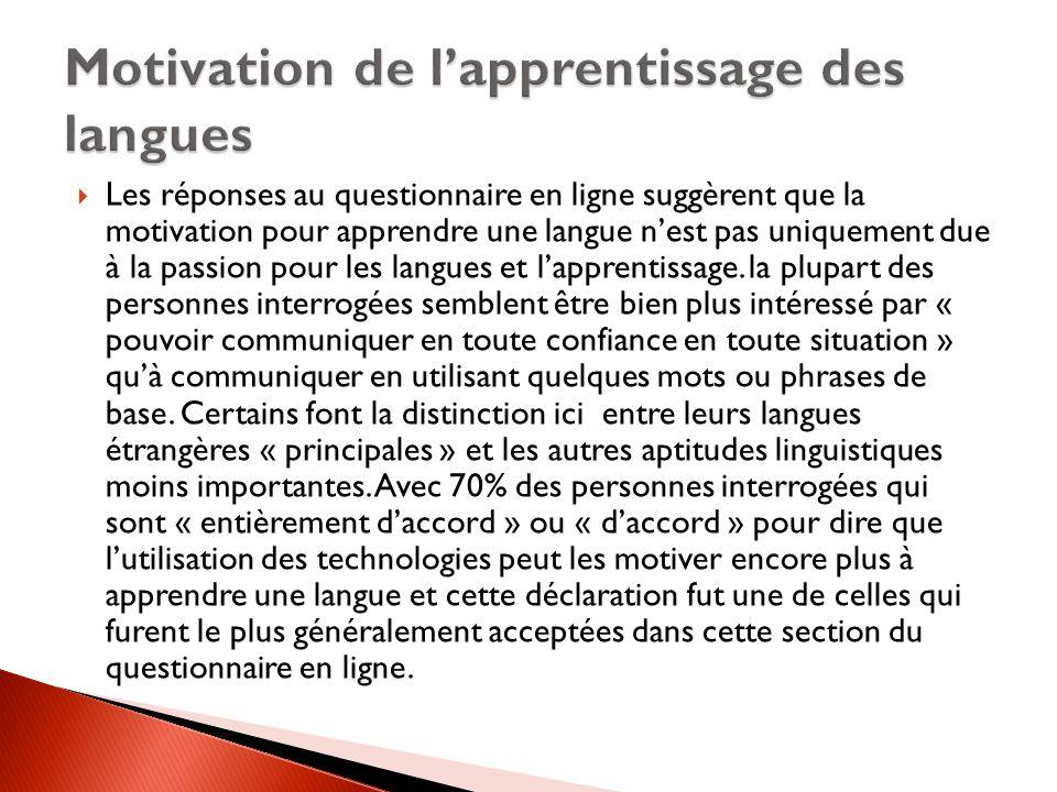  Les réponses au questionnaire en ligne suggèrent que la motivation pour apprendre une langue n'est pas uniquement due à la passion pour les langues et l'apprentissage.