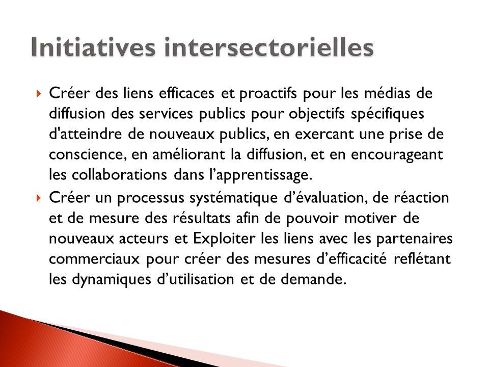  Créer des liens efficaces et proactifs pour les médias de diffusion des services publics pour objectifs spécifiques d atteindre de nouveaux publics, en exercant une prise de conscience, en améliorant la diffusion, et en encourageant les collaborations dans l'apprentissage.