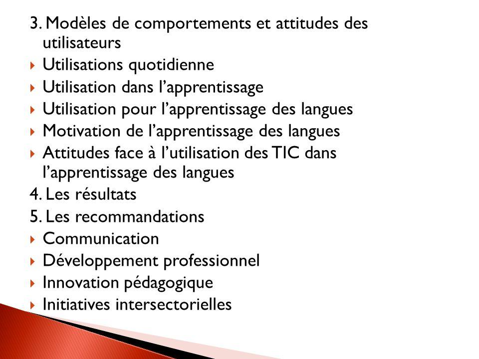 3. Modèles de comportements et attitudes des utilisateurs  Utilisations quotidienne  Utilisation dans l'apprentissage  Utilisation pour l'apprentis