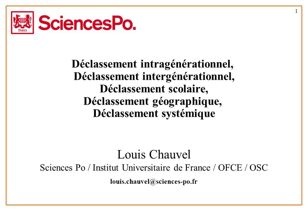 1 Déclassement intragénérationnel, Déclassement intergénérationnel, Déclassement scolaire, Déclassement géographique, Déclassement systémique Louis Ch