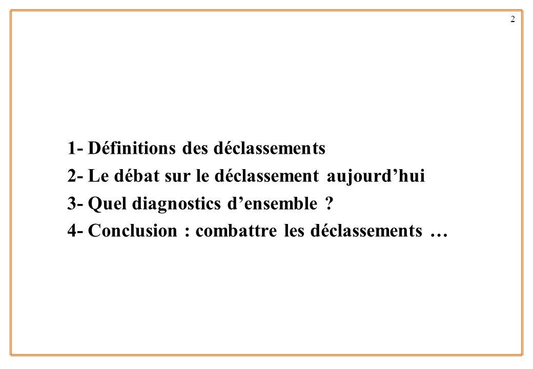 2 1- Définitions des déclassements 2- Le débat sur le déclassement aujourd'hui 3- Quel diagnostics d'ensemble ? 4- Conclusion : combattre les déclasse