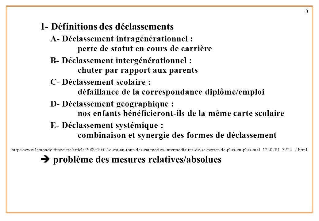 3 1- Définitions des déclassements A- Déclassement intragénérationnel : perte de statut en cours de carrière B- Déclassement intergénérationnel : chut