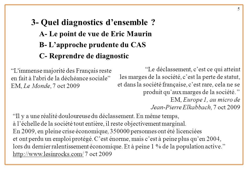 """5 3- Quel diagnostics d'ensemble ? A- Le point de vue de Eric Maurin B- L'approche prudente du CAS C- Reprendre de diagnostic """"L'immense majorité des"""